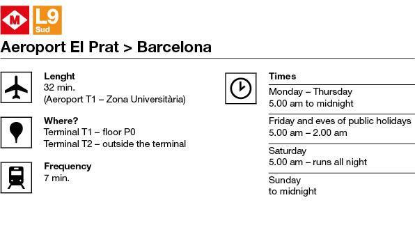 Метро из аэропорта Барселоны - время работы, остановки, как добраться