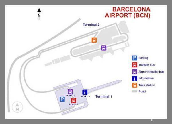 План аэропорта Барселоны