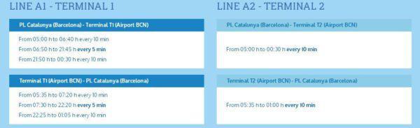 Расписание поездок аэробуса из аэропорта Барселоны