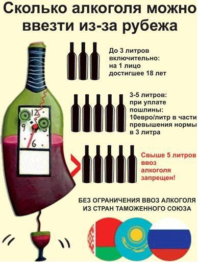 Сколько можно ввезти алкоголя в россию в 2018 из европы