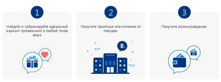booking скидка 1000 рублей